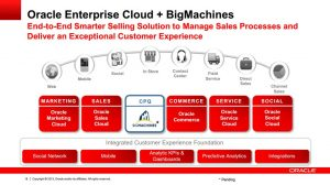 Oracle Enhances Automated CPQ Cloud Apps By Purchasing BigMachines