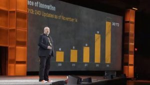 AWS Announces New Updates and Features At Re:Invent 2013