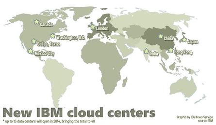 IBM To Establish More Data Centers Across The World