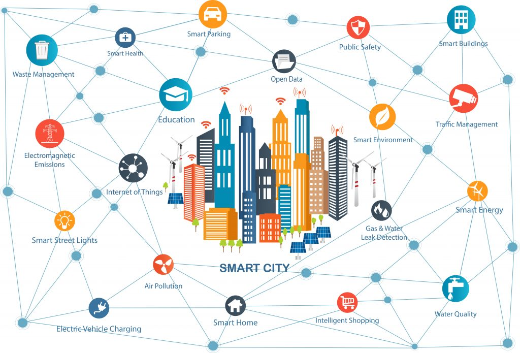 How Smart Cities & IoT Will Change Our Communities